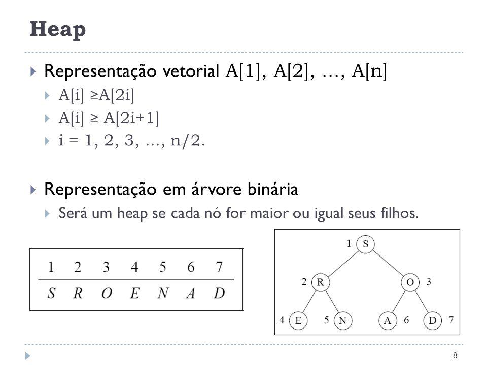Heap Representação vetorial A[1], A[2], ..., A[n]